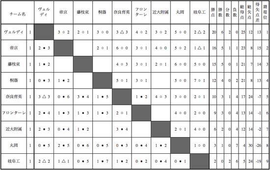 OSAKA-KINKI-FC.COM » Blog Arch...